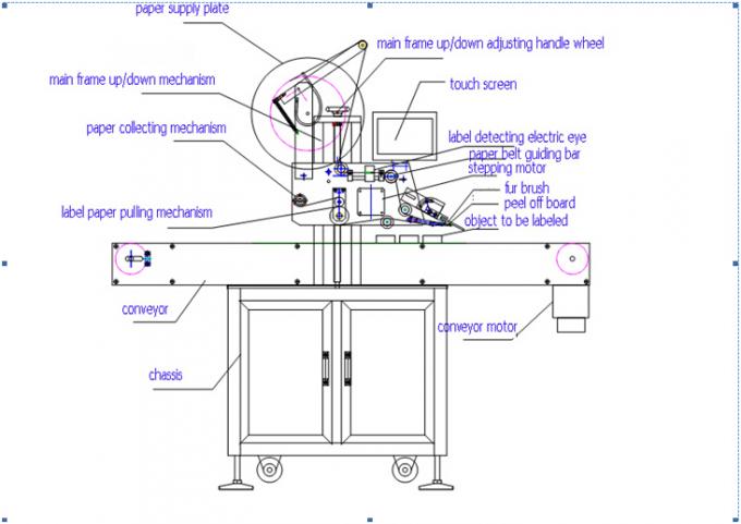 Автомат хавтгай гадаргуугийн шошго түрхэгч машин, SUS304 зэвэрдэггүй ган хэмнэлттэй дээд ба хажуугийн шошгоны машин
