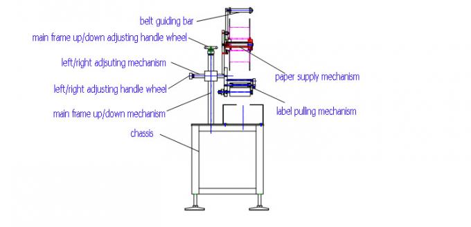 1000мм × 450мм хэмжээтэй хавтгай цүнх, дээд талдаа автомат хавтгай гадаргуугийн шошго түрхэгч